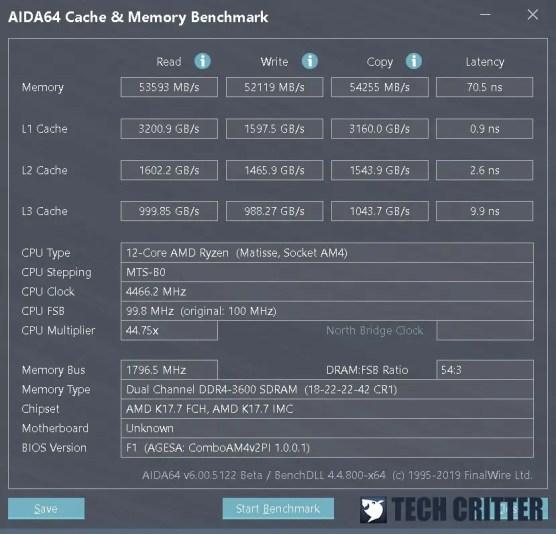 KLEVV BOLT XR AIDA64 DDR4 3600 XMP 1