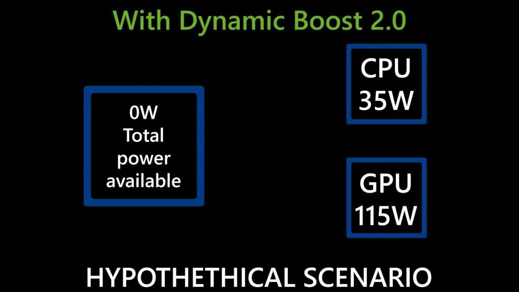 NVIDIA RTX 30 series laptops explained
