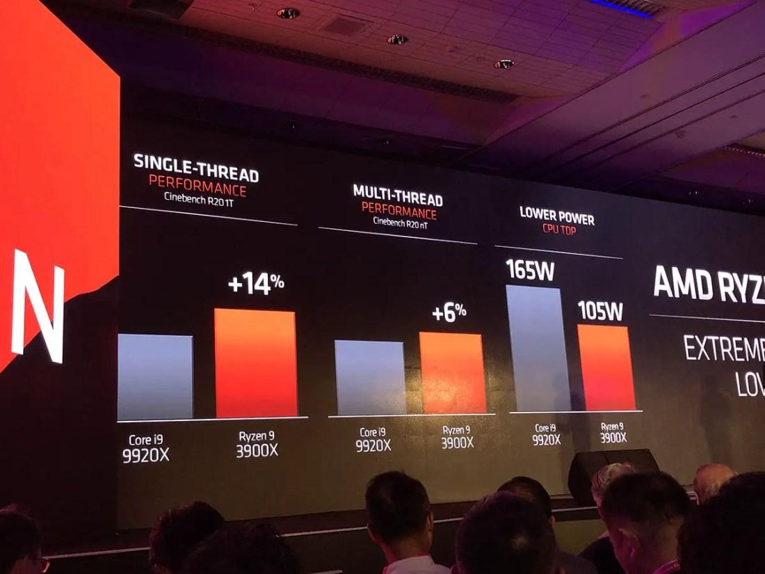 AMD 3rd gen Ryzen desktop processors (2)