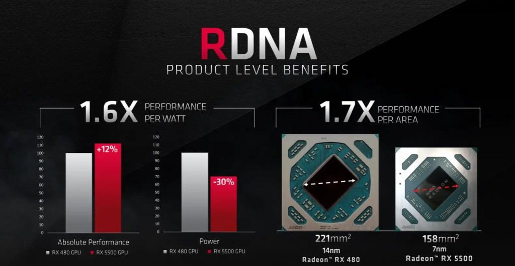AMD Radeon RX 5500 Graphics Card (2)