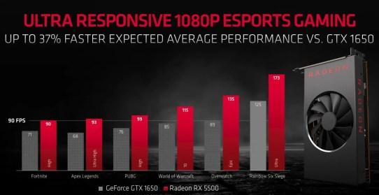 AMD Radeon RX 5500 Graphics Card (4)