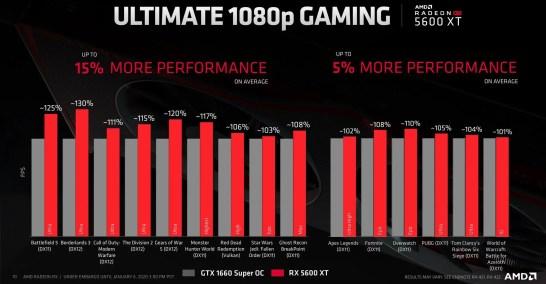 AMD Radeon RX 5600 XT (1)