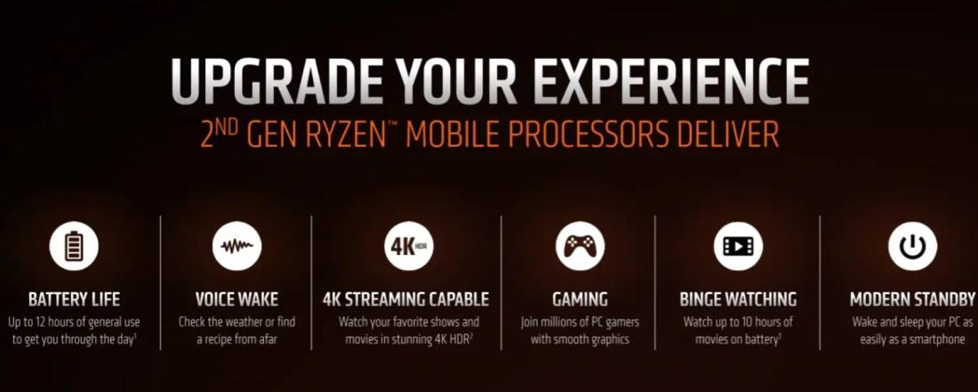 AMD Ryzen 2nd Gen Mobile CPU (1)