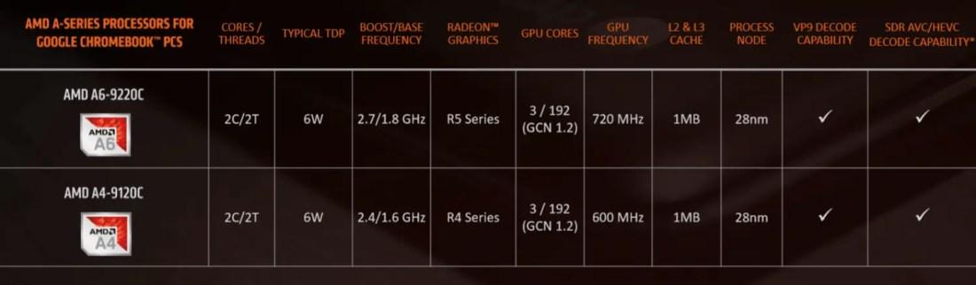AMD Ryzen 2nd Gen Mobile CPU (3)