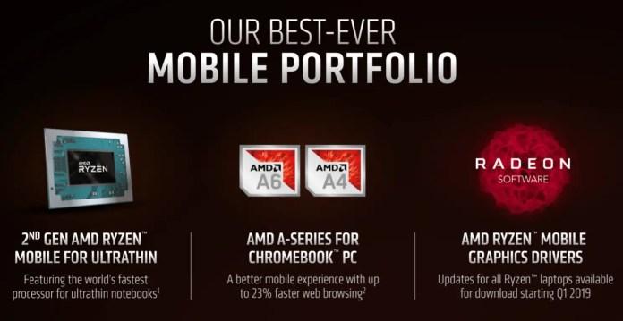 AMD Announces Ryzen 3000 Series Mobile Processors for CES 2019