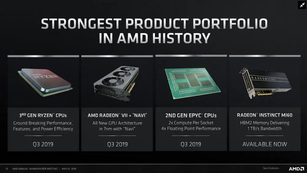 AMD confirms Ryzen 3000 CPU and Radeon Navi release in Q3 2019