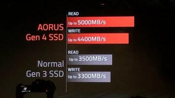 AORUS Gen 4 SSD (10)