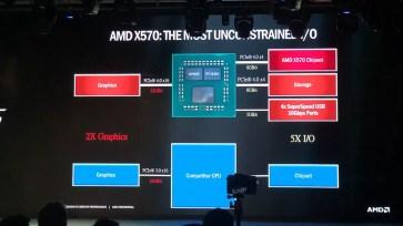 AORUS Gen 4 SSD (11)