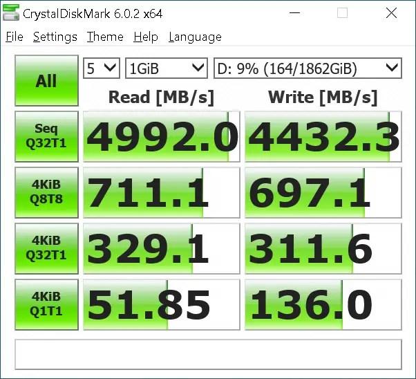 AORUS NVMe Gen4 SSD CrystalDiskMark Benchmark (1)