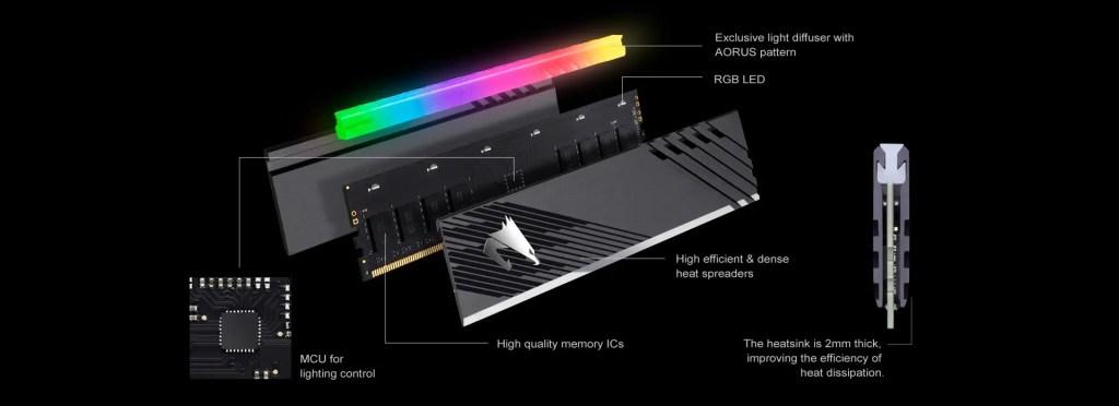 AORUS RGB MEMORY 16GB 3600MHz (3)