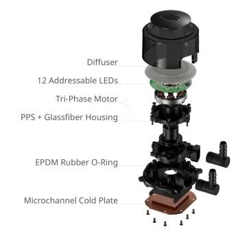 Cooler Master Announces the MasterLiquid ML360R Liquid Cooler