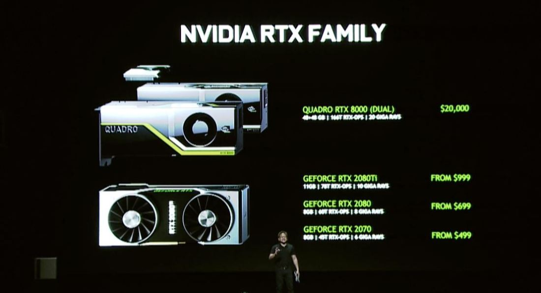 GeForce RTX 2080 price