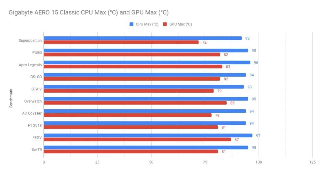 Review - Gigabyte AERO 15 Classic (i7-9750H, GTX 1660 Ti, 16GB DDR4-2666, 512GB NVMe PCIe) 12