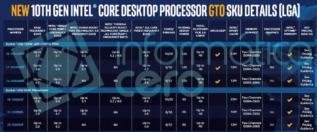 Intel Comet Lake-S CPU (1)