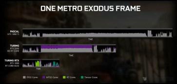 NVIDIA GTX Ray Tracing (2)