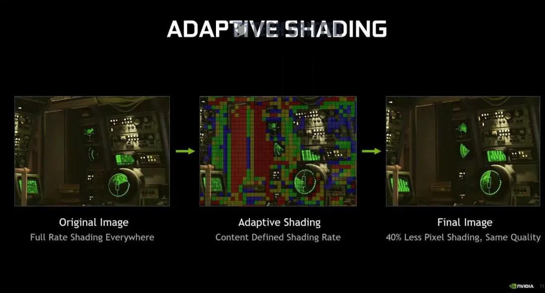 NVIDIA GeForce GTX 1660 Ti Adaptive Shading