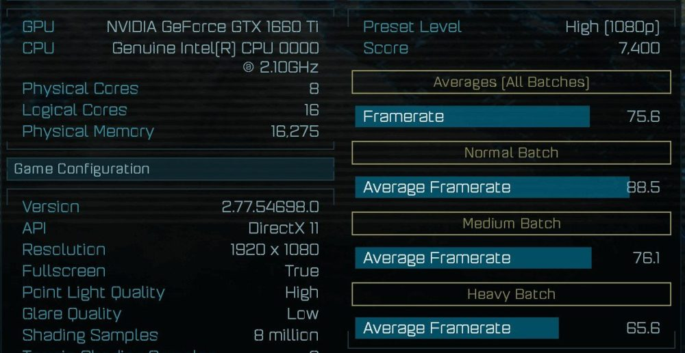 NVIDIA GeForce GTX 1660 Ti Benchmark Leaked