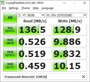 Transcend StoreJet 25M3S CystalDiskMark 0fill