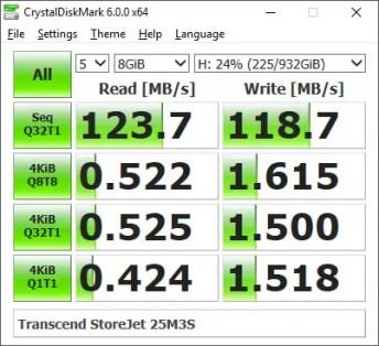 Transcend StoreJet 25M3S CystalDiskMark random fill with data