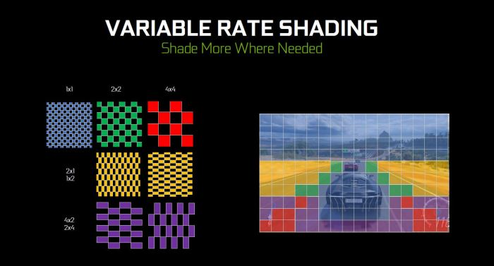 nvidia geforce rtx 2080 turing advanced graphics variable rate shading (2)