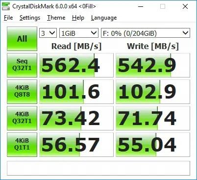 patriot burst crystal disk mark 0 fill stock