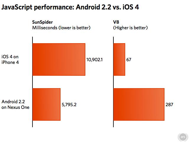 ios_v_android-thumb-640xauto-15275