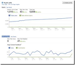 new-facebook-insights