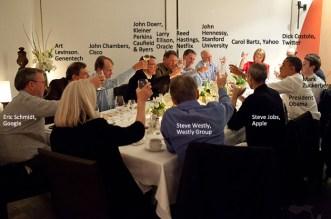 أوباما مع عمالقة رجال الأعمال والتقنية