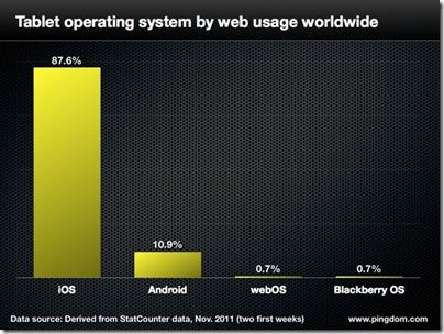 ipad-web-browsing.002