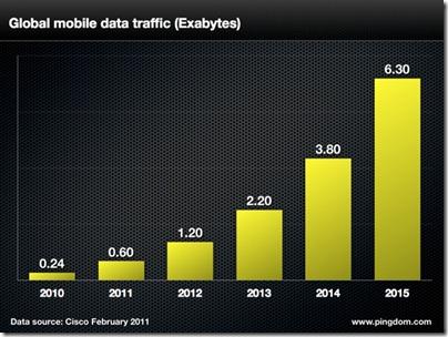 mobile-web.0061