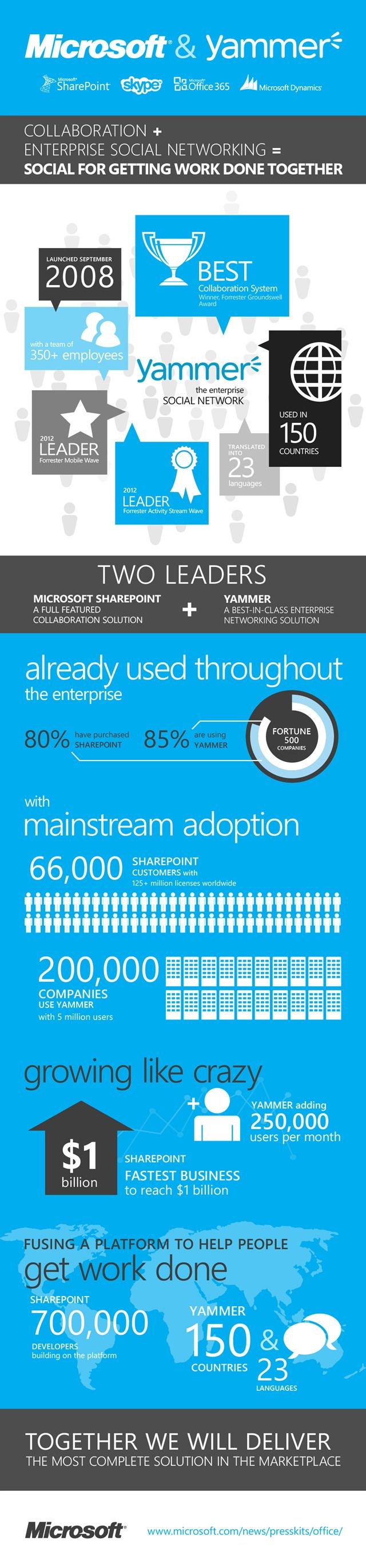 Merger Infographic_v11_062412