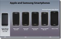 samsung-iphone-3-640x405