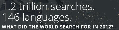 قوقل تكشف عن أهم عمليات البحث خلال عام 2012 في العالم و بعض الدول العربية