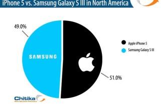 samsung apple web share