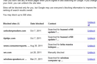 block-sites