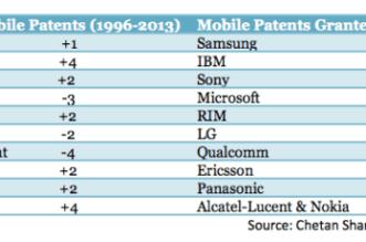 patent portfolio2