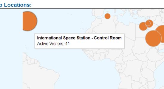 top-locations