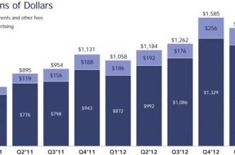 facebook q1 2013 results
