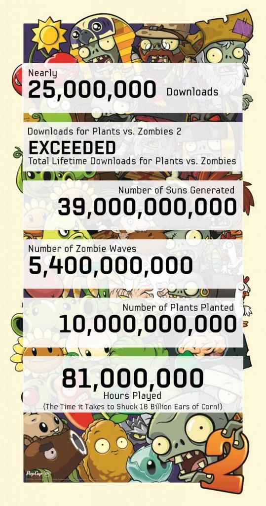 plants-zombies-2