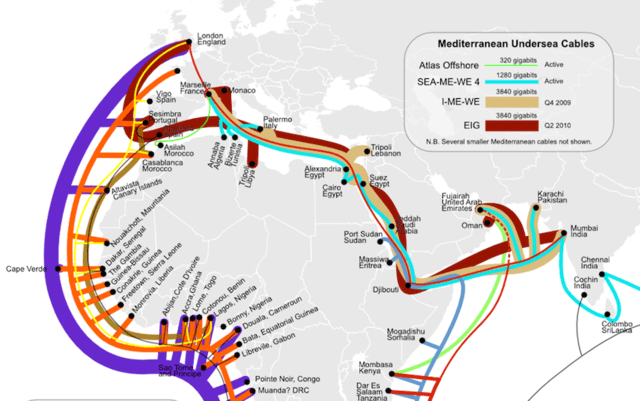 internet-marine-cable