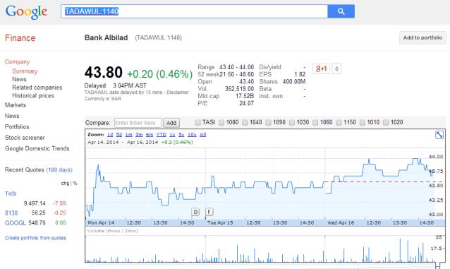 google finance saudi