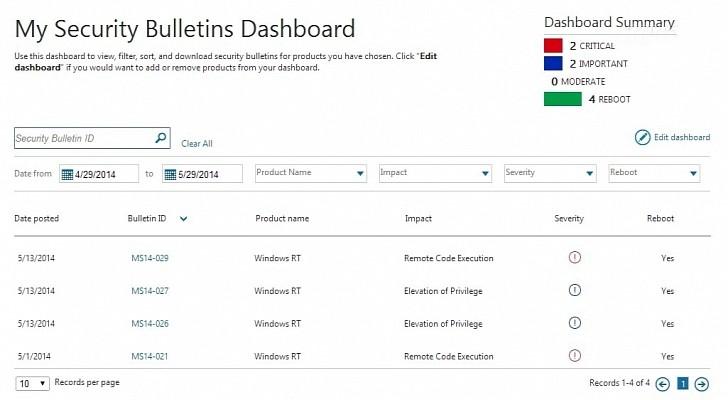 خدمة مايكروسوفت لتخصيص التحديثات الأمنية