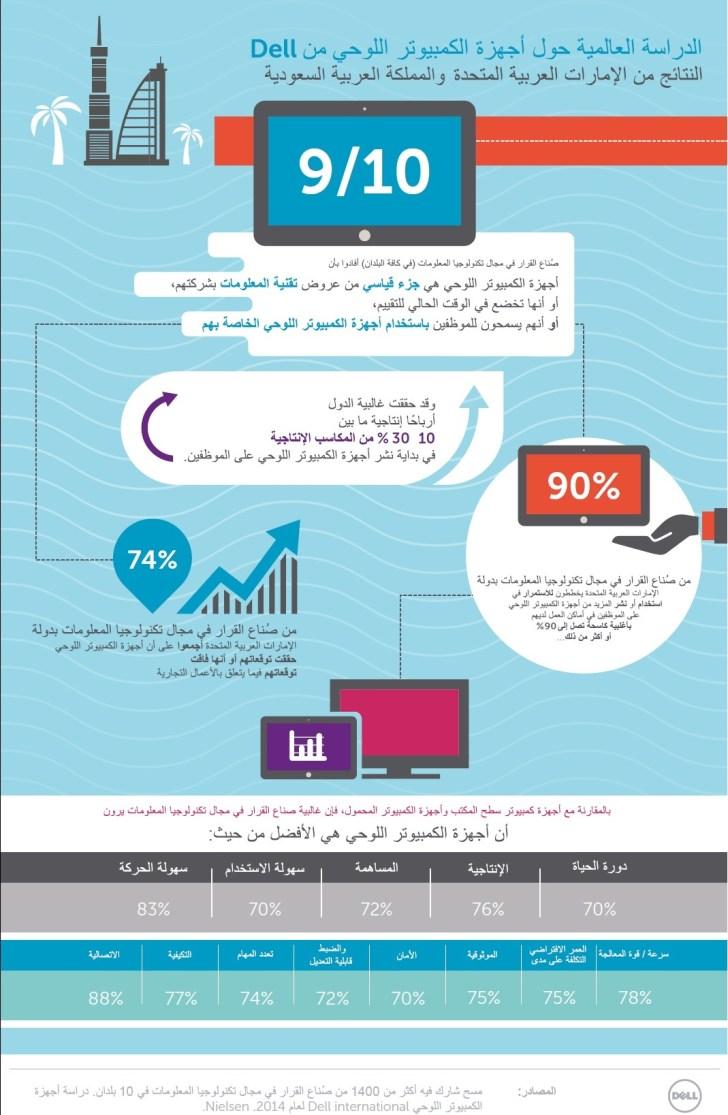 Dell Global Tablet Survey Infographic - UAE-KSA Findings_Arabic
