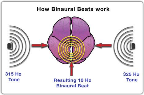 binaural-beats-mtv-digital-drugs