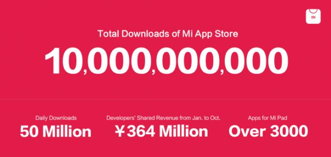 xiaomi-10billion-download