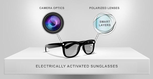 Epiphany-EyeWear-optique-fonction
