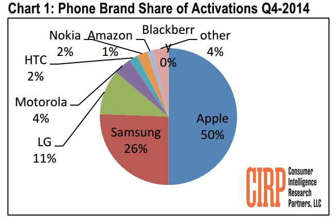 apple_samsung_report_usa