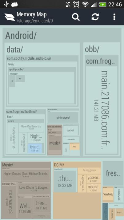 Memory Map2
