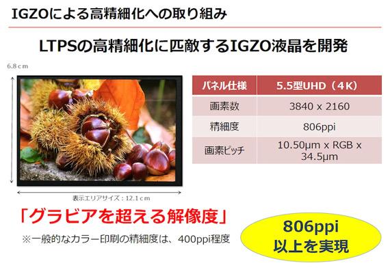 Sharp-IGZO-4K