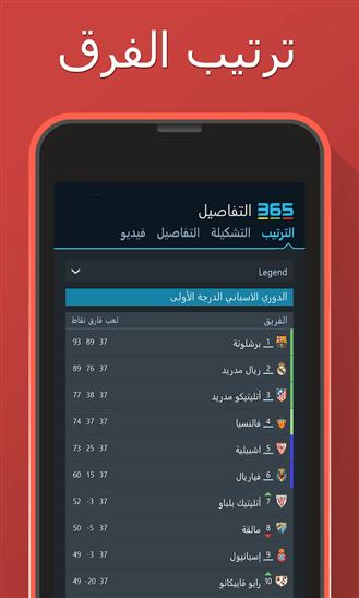 التطبيق الرياضي الشهير 365Scores الآن على ويندوز فون